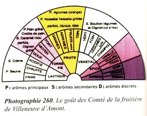 La fruitière Villeneuve d'Amont_470